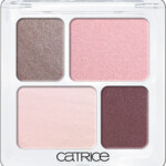 Absolute Eye Colour Quattro (Catrice Cosmetics)